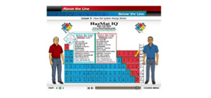HazMat IQ – Training Aid